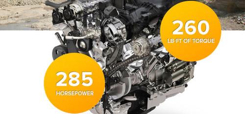 3.6L Pentastar<sup>&reg;</sup> V6 engine is ready to do your bidding