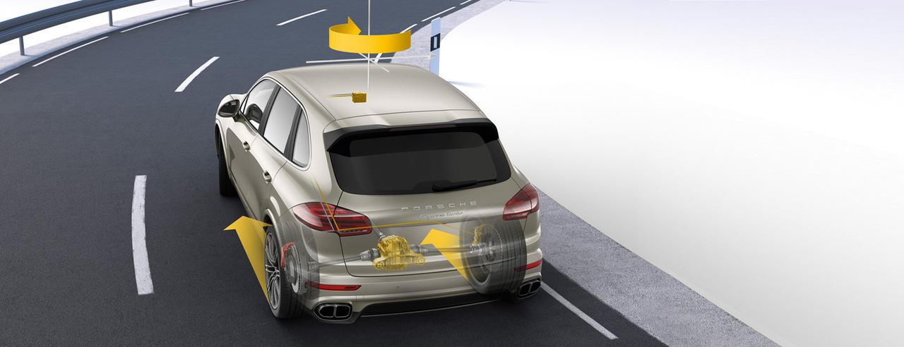 Porsche Torque Vectoring Plus (PTV Plus)