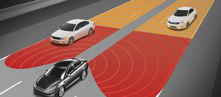Blind Spot Detection System, With Cross-Traffic Alert