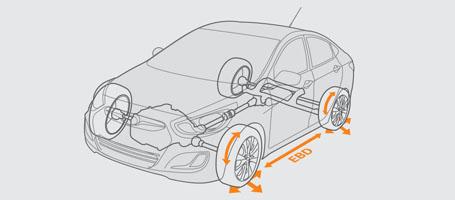 Electronic Brake-force Distribution