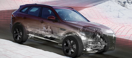 F-PACE All-Wheel-Drive System