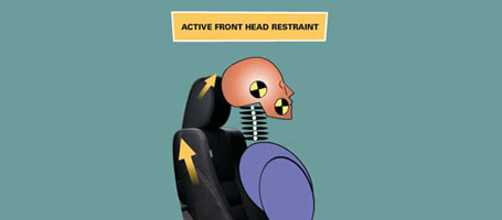 Driver's and Front Passenger's Active Head Restraints