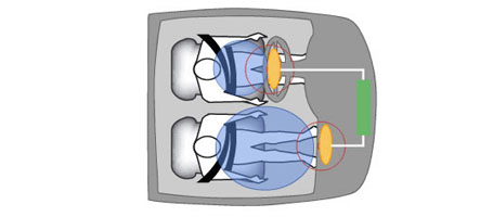 Dual-Stage, Multiple-Threshold Front Airbags