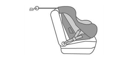 Outboard Rear Seat Lower Anchors and Tethers for Children (LATCH)