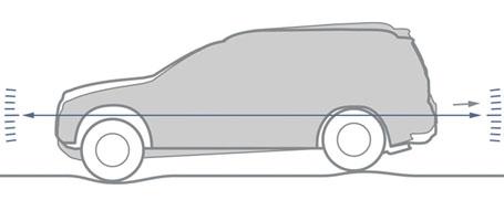 2016 Mercedes-Benz GL SUV AIRMATIC® Suspension