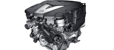 2016 Mercedes-Benz GL SUV 3.0L BlueTEC® Turbodiesel V-6 Engine