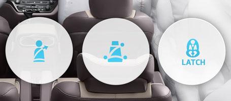 Seatbelt Safety