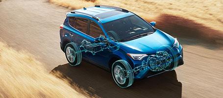 Hybrid system w/AWD-i