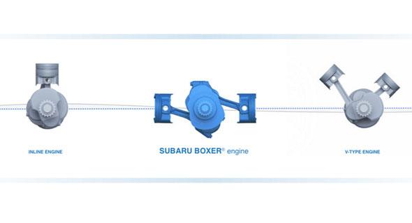 2016 Subaru Forester Engine