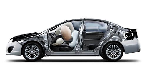 2015 Subaru Impreza Advanced Protection System